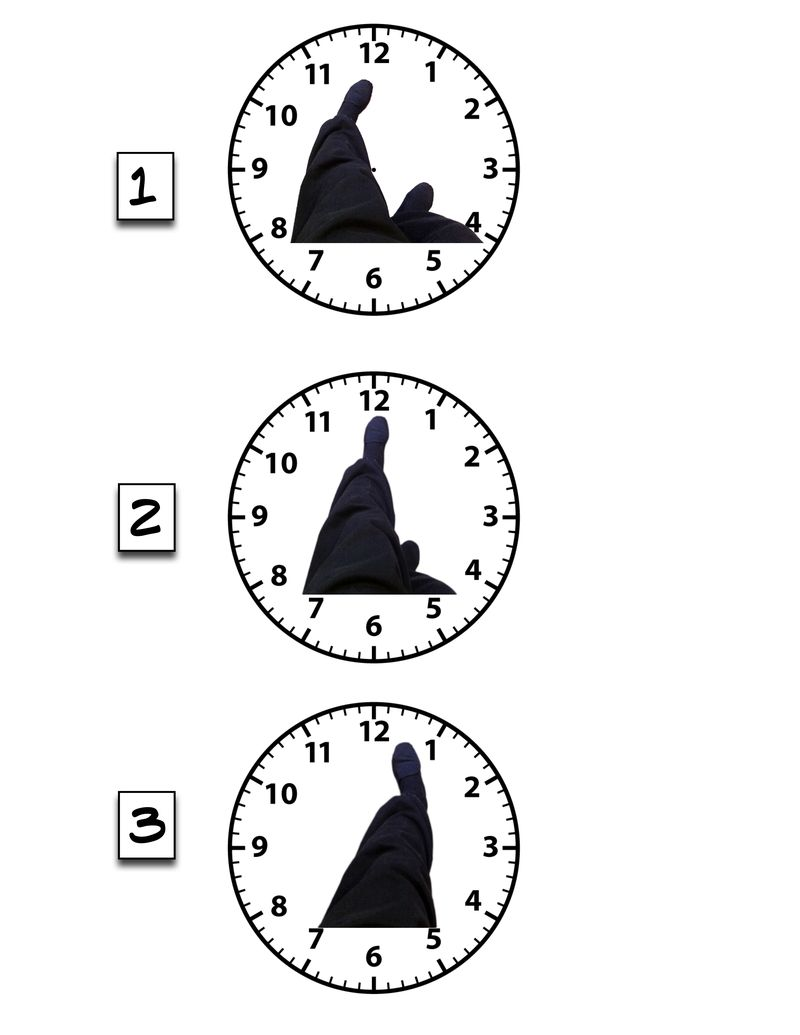 Clock face feet